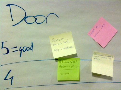 Happiness Door Scrum Training Dublin